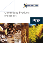 Commodity Broker List