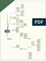 Procedimiento Administrativo de Ejecucion (PAE)