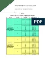 Enquadramento_Federais