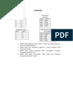Latihan Excel