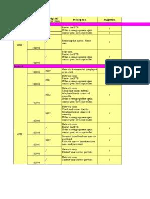 IPTV Solution EPG & STB Error Codes(Losu02)   Set Top Box