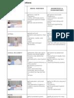 Examination Positions