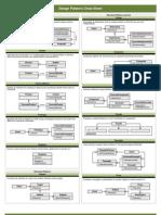Design Pattern Cheatsheet