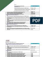 Product Development - Performance Metrics