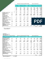 PRESUPUESTO_costos_unitariosxls