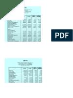 Modelo de Balanced Scorecard