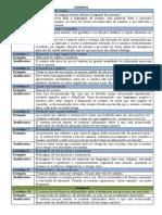 Guidelines Projeto IHC