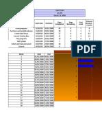 Copy of Excel Gantt Chart111