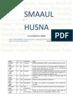 Asmaul Husna ABC