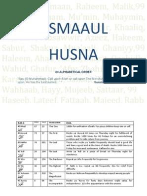 Asmaul Husna ABC | Religion And Belief | Religion & Spirituality