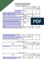Iniciativas Do PCP Durante a XI Legislatura