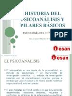 CLASE 1 - Historia del Psicoanálisis y Pilares Básicos