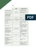 Normas para Transcrição