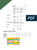 BROBEATS Structure Sheet