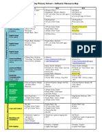 School Software and Resource Map