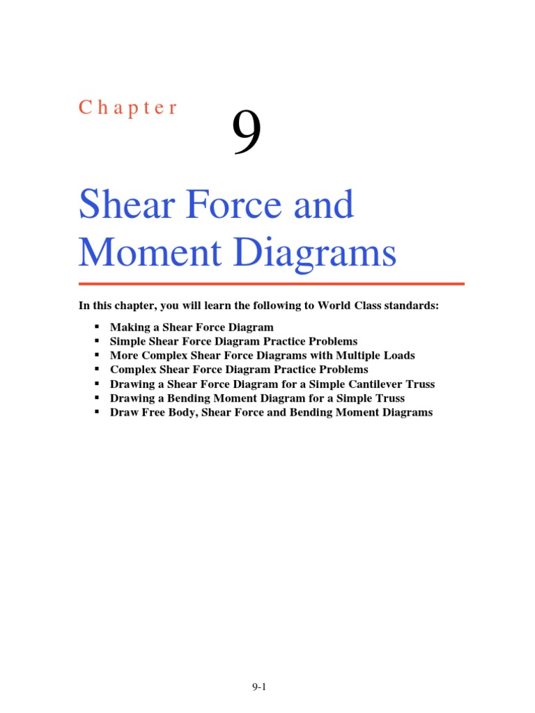 Ch 9 Shear And Moment Diagrams Bending Torque Force Diagram