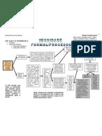 38. Equema - Imunidade Processual Dos Dep e Sen