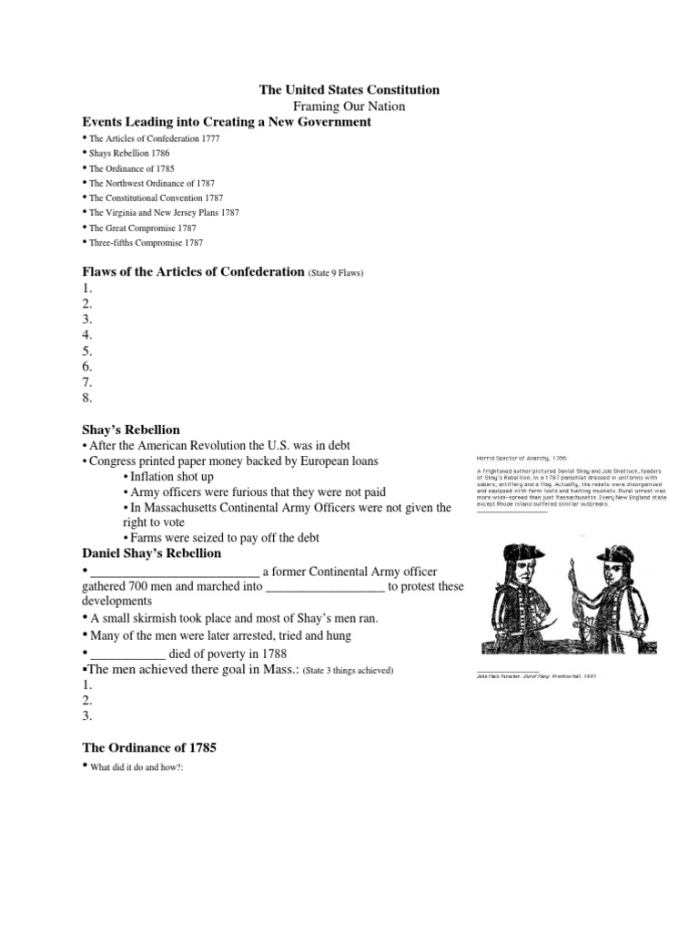 United States Constitution | Presidents Of The United States ...