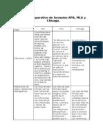 Cuadro Comparativo de Formatos APA