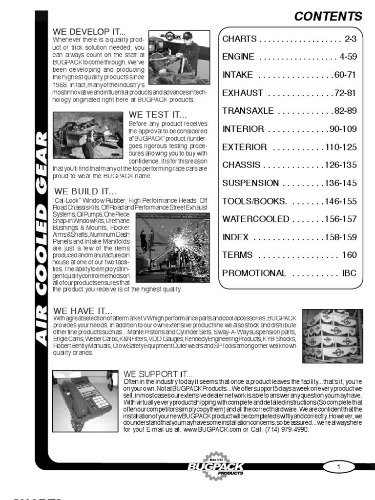 Bug Pack Catalog | Piston | Propulsion