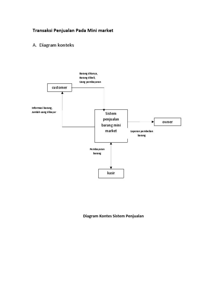 Diagram konteks ccuart Choice Image