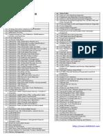 Overlay Load List