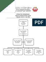 Struktur Organisasi Panitia Pend Islam SKSB Tahun 2010