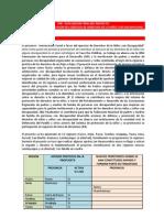 TDR Consultoría para Evaluación GID