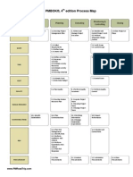 PMPBOKV4_ProcessMap