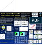 Quality Assurance Measures for High Frequency Radar Systems