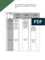 A continuación se muestra la organización de los bloques de la asignatura de tecnología de la Escuela Secundaria Técnica