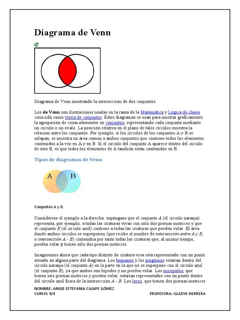 Diagrama de venn numeros racionales ccuart Image collections