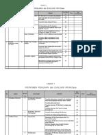 Sk Camat Ttg Evaluasi Apbdes 2017 Lengkap Docx