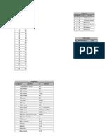 +ADAI Ejercicios SQL 3ª eval