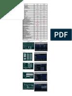 DVR Comparison List