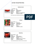 Tomato List