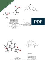 Molecules Erjon