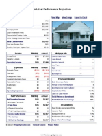 7242 Montrose - Performance Report