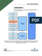 WP Alarm Rationalization