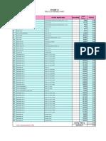 Proton Price List
