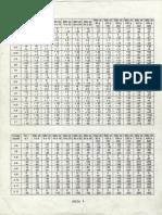 PDF Tablas e ion Ajustes y Tolerancias