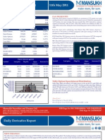DERIVATIVE REPORT FOR 11 MAy - MANSUKH INVESTMENT AND TRADING SOLUTIONS