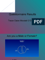 Questionnaire Results Cc