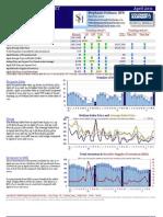 Market Action Report - City_ Highland Park - Apr2011