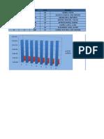 Tarea Opera Los Datos%28diego Polo%29 (2)