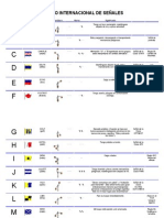 Código Internacional de Señales