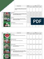Katalog Produk Sekar Jagat Bali Rev.5.0