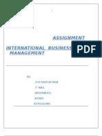 Navneet's Ibm Assignment