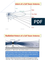 Radiation Pattern of a Cell Tower Antenna