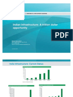 Indian Infrastructure a Trillion Dollar Opportunity